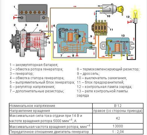 Схема генератора ваз 2101 - Авто- Форум.