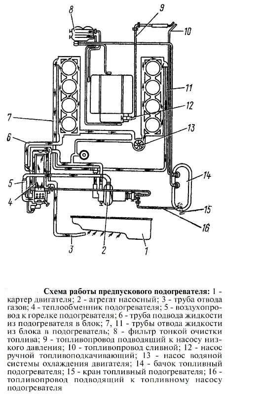 Ваз схема подогрева сидений фото 674
